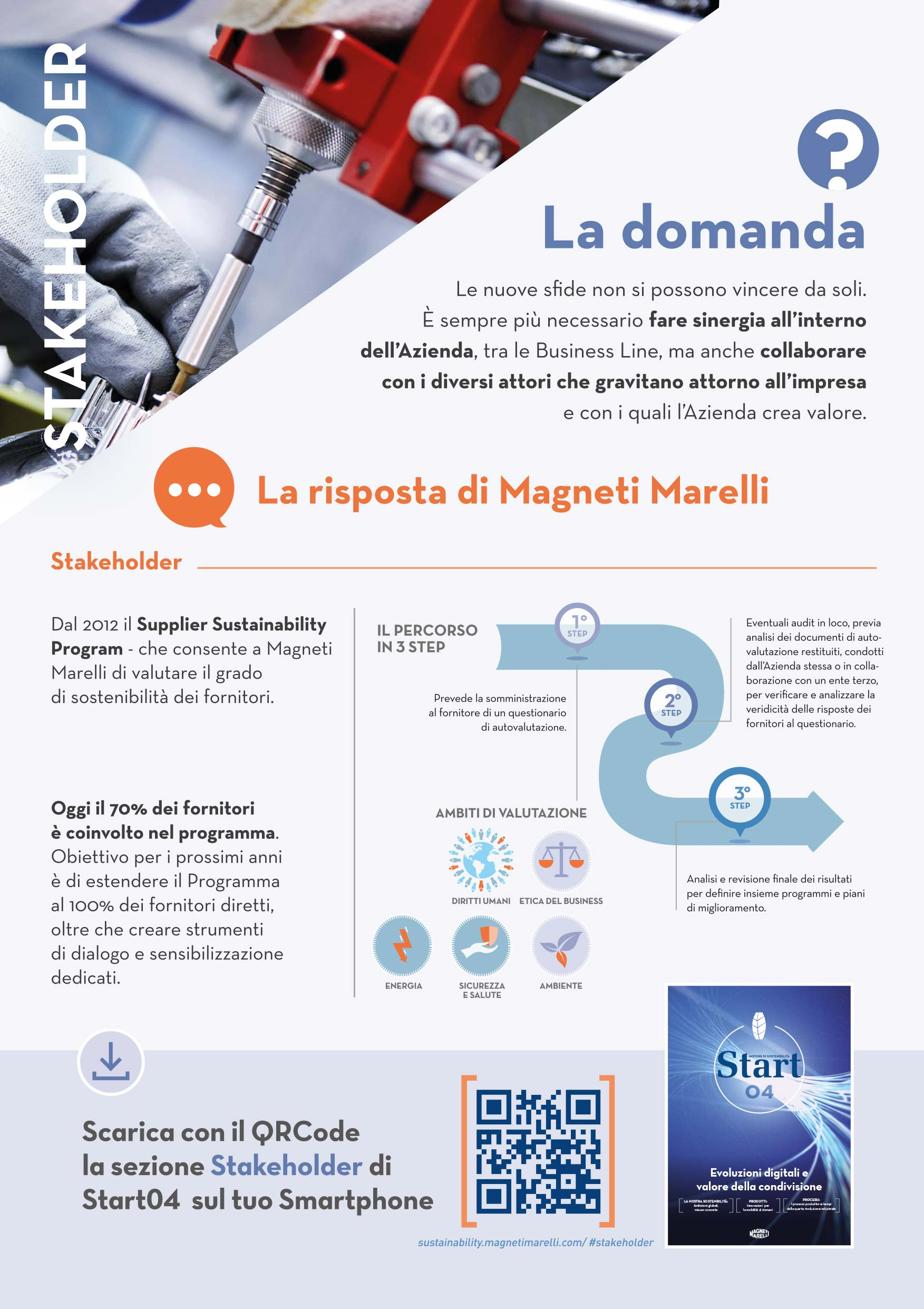 MagnetiMarelli_Locandine-Start04-stakeholder